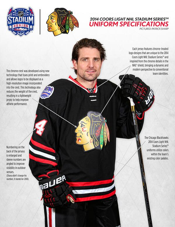 The Secrets of the stadium series (picture Courtesy of ChicagoBlackhawks.com)